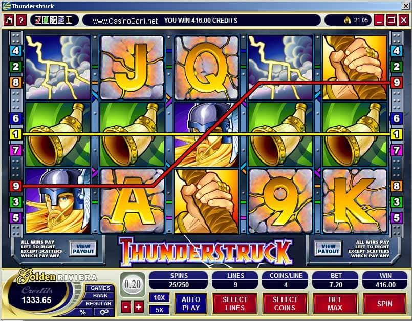 Casino - 400$ Gewinner am Thunderstruck Slot